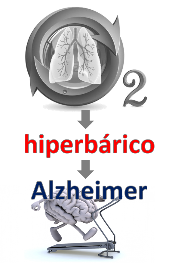 oxigeno-hiperbarico-alzheimer