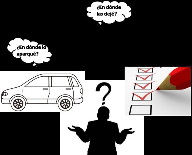 capacidades-cognitivas-memoria-alzheimer